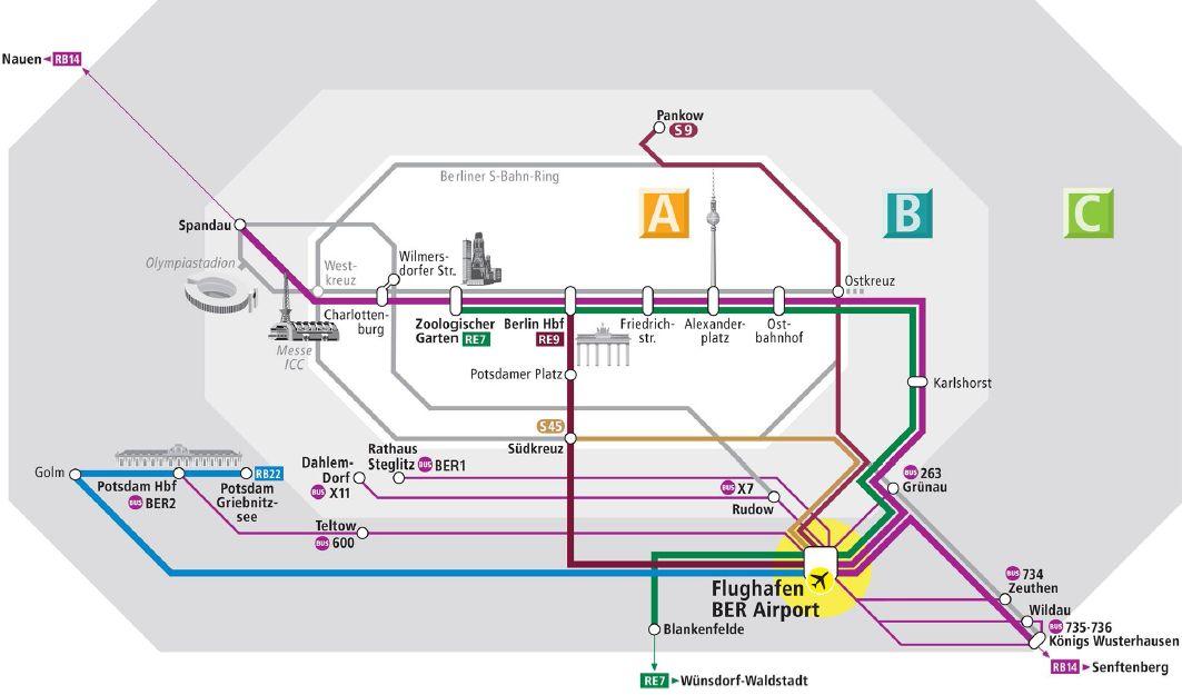 Veille Sur Les Transports 224 Berlin